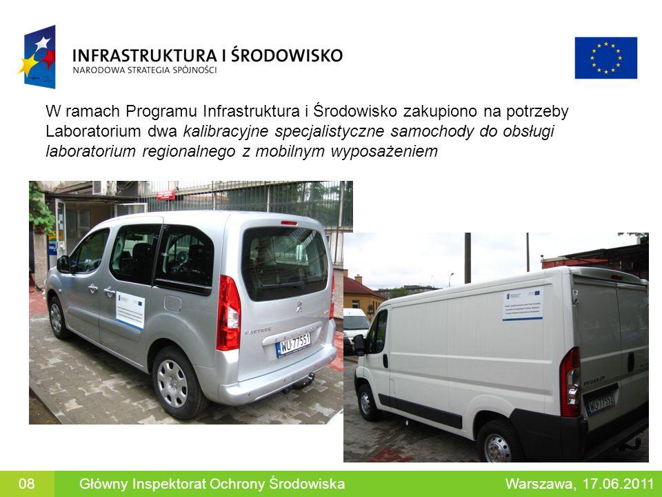 W ramach Programu Infrastruktura i Środowisko zakupiono na potrzeby Laboratorium dwa kalibracyjne specjalistyczne samochody do obsługi laboratorium regionalnego z mobilnym wyposażeniem