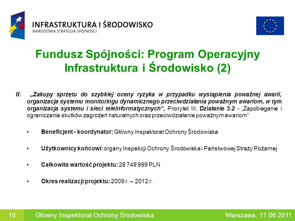 Fundusz Spójności: Program Operacyjny Infrastruktura i Środowisko (2)