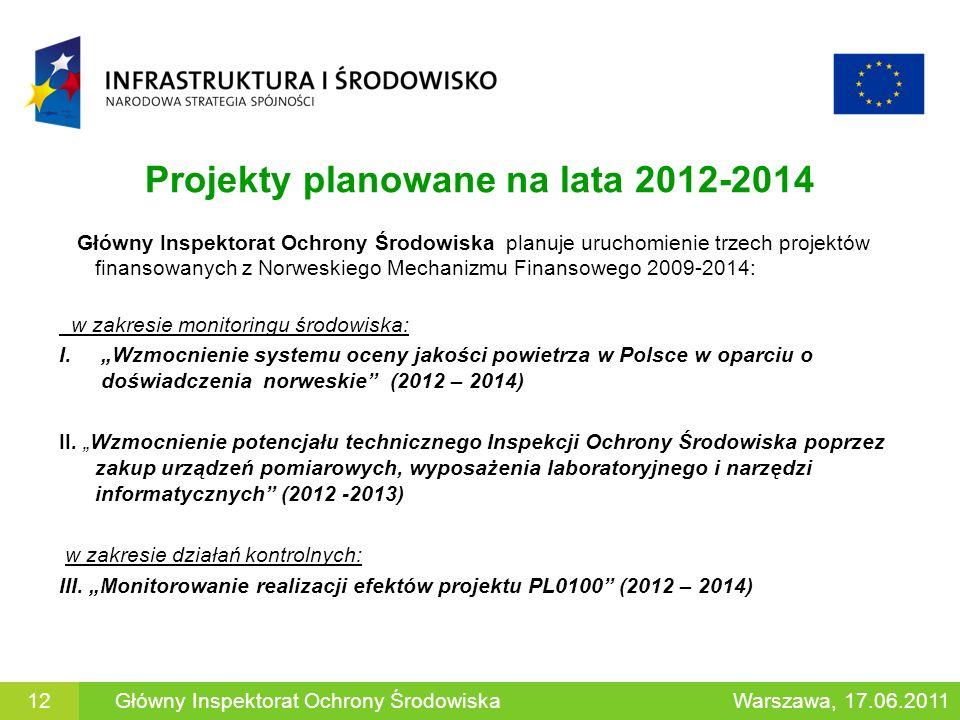 Projekty planowane na lata 2012-2014