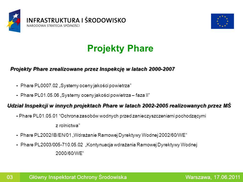 """Projekty Phare Projekty Phare zrealizowane przez Inspekcję w latach 2000-2007. - Phare PL0007.02 """"Systemy oceny jakości powietrza"""
