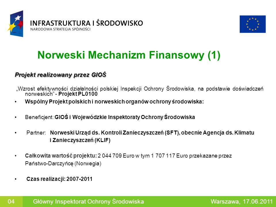 Norweski Mechanizm Finansowy (1)