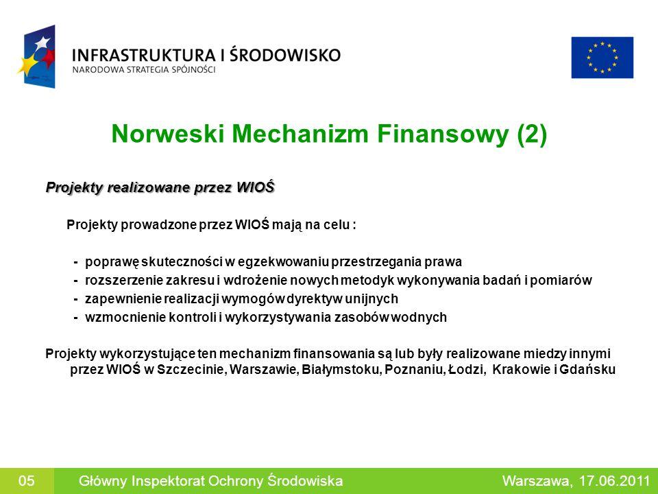 Norweski Mechanizm Finansowy (2)
