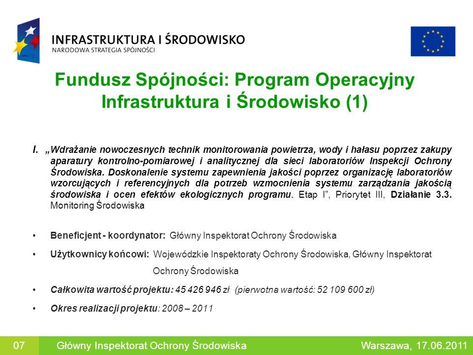 Fundusz Spójności: Program Operacyjny Infrastruktura i Środowisko (1)
