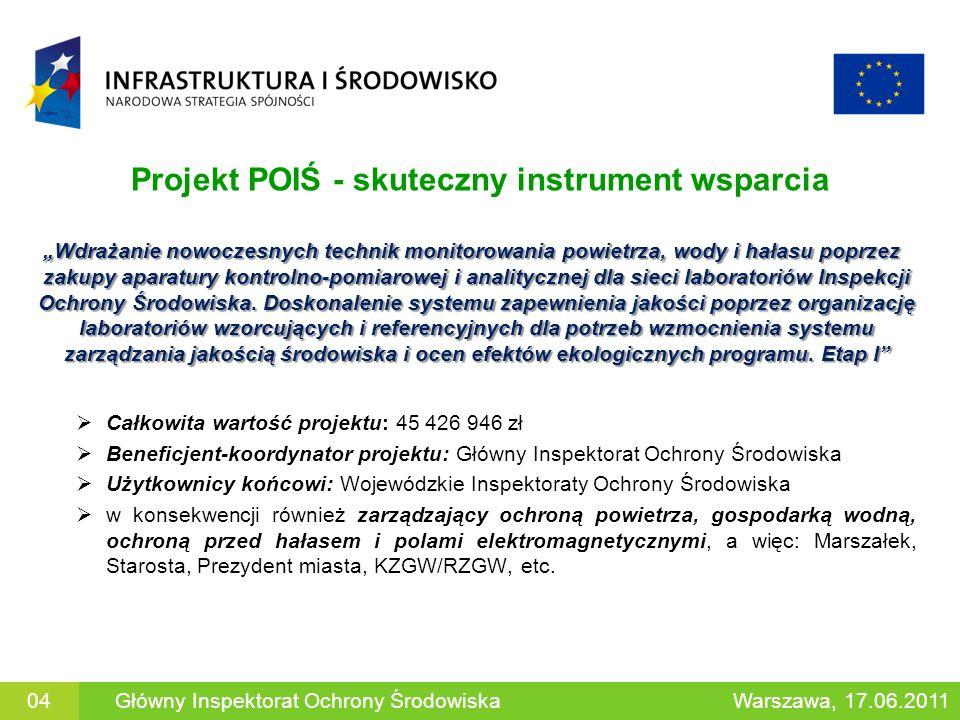 Projekt POIŚ - skuteczny instrument wsparcia