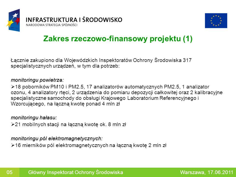 Zakres rzeczowo-finansowy projektu (1)