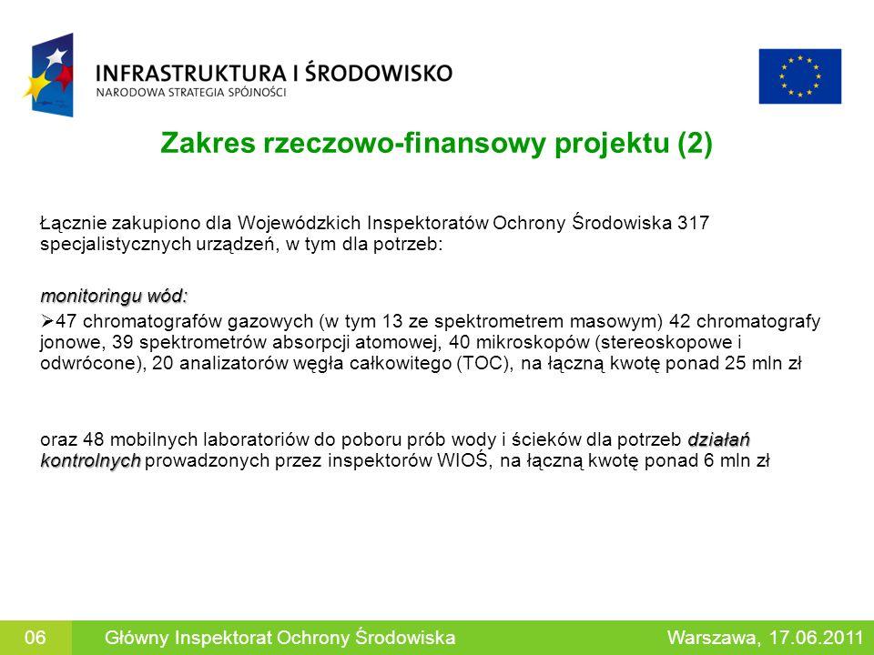 Zakres rzeczowo-finansowy projektu (2)