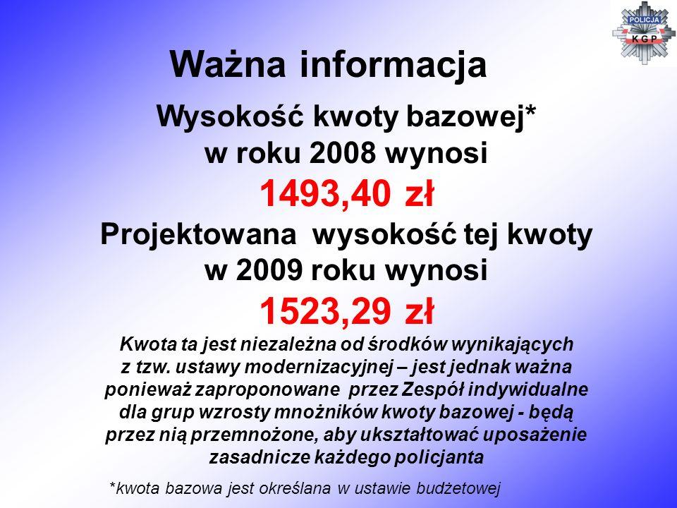 Ważna informacja Wysokość kwoty bazowej* w roku 2008 wynosi. 1493,40 zł. Projektowana wysokość tej kwoty w 2009 roku wynosi.