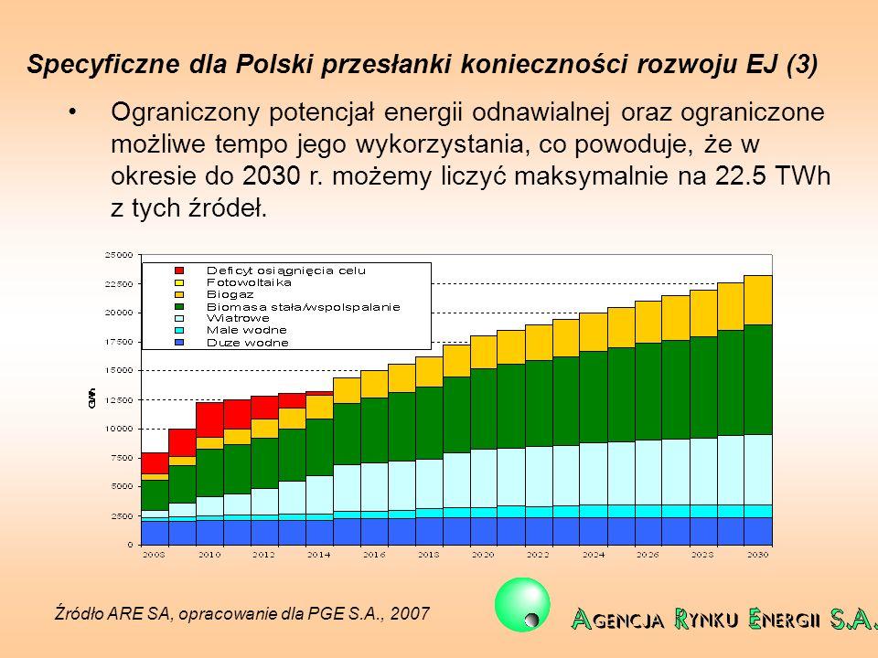 Specyficzne dla Polski przesłanki konieczności rozwoju EJ (3)