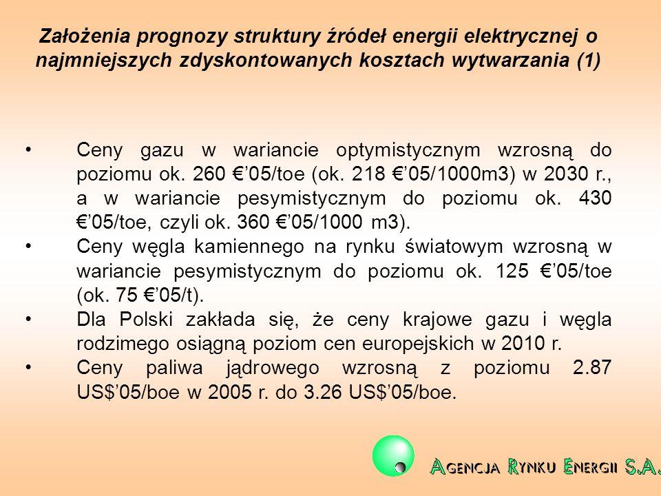 Założenia prognozy struktury źródeł energii elektrycznej o najmniejszych zdyskontowanych kosztach wytwarzania (1)