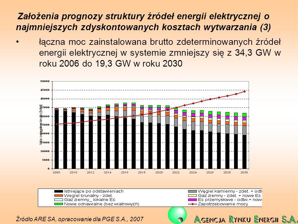 Założenia prognozy struktury źródeł energii elektrycznej o najmniejszych zdyskontowanych kosztach wytwarzania (3)