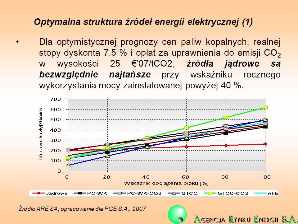 Optymalna struktura źródeł energii elektrycznej (1)