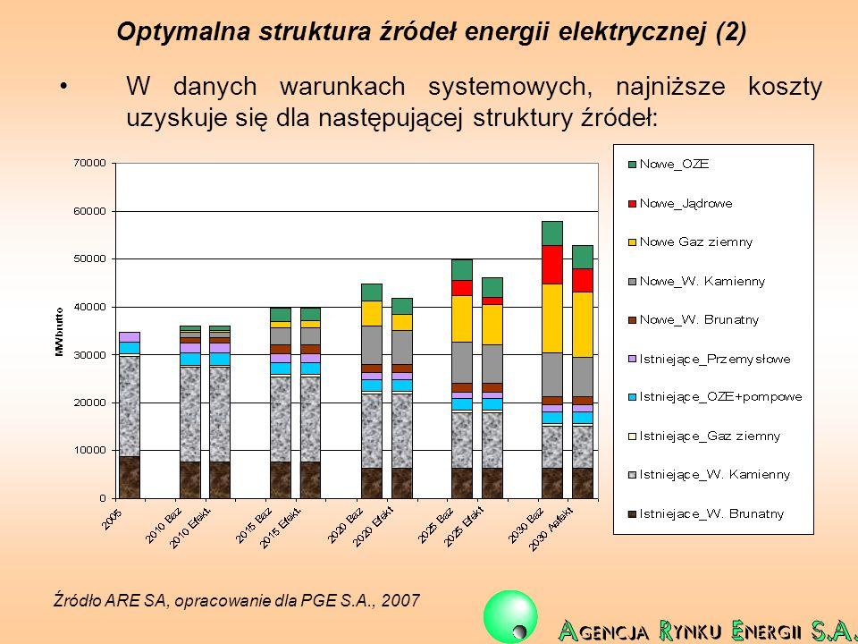 Optymalna struktura źródeł energii elektrycznej (2)