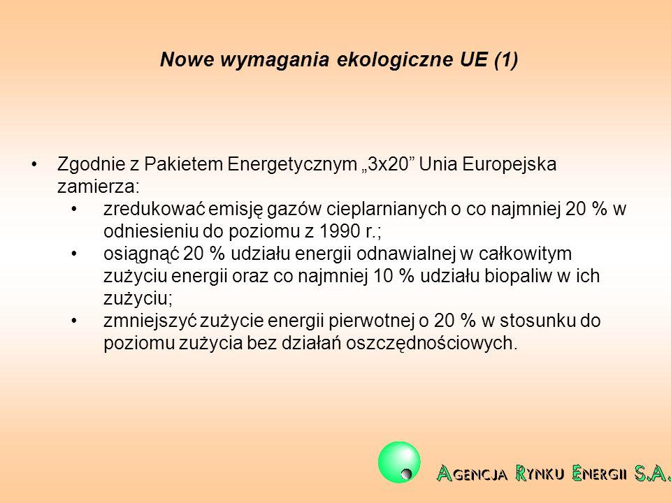 Nowe wymagania ekologiczne UE (1)