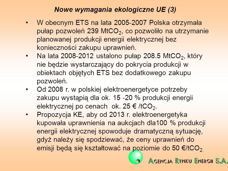 Nowe wymagania ekologiczne UE (3)