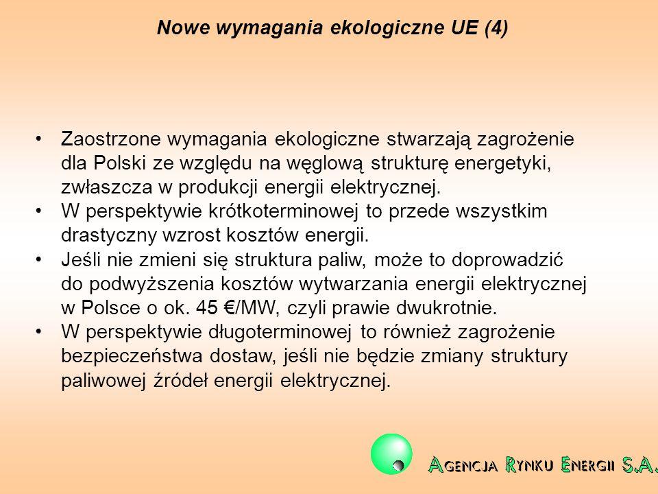 Nowe wymagania ekologiczne UE (4)