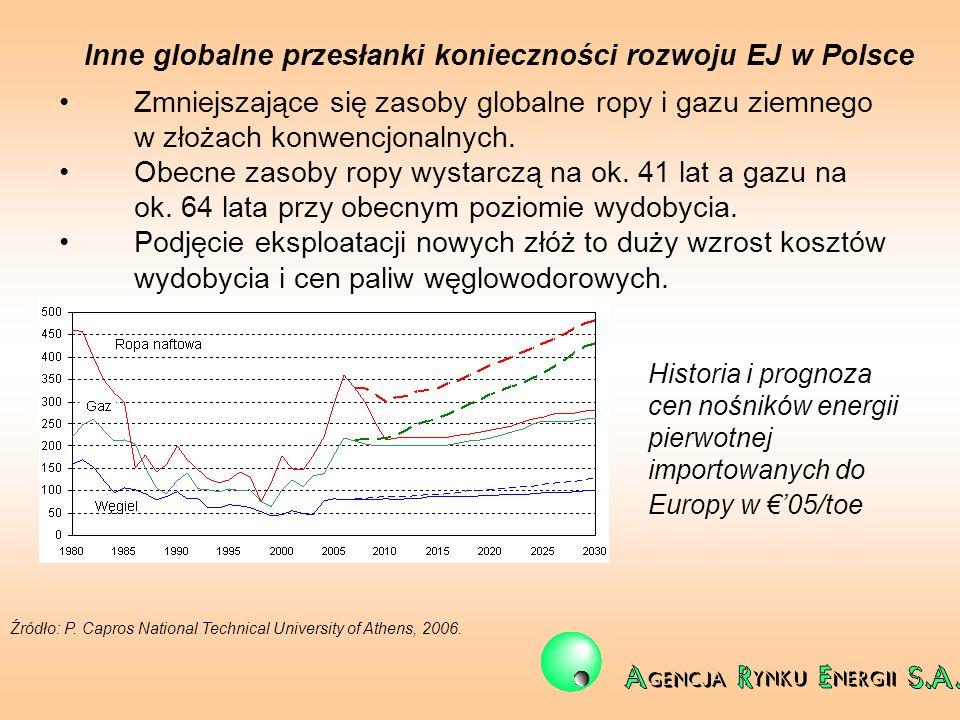 Inne globalne przesłanki konieczności rozwoju EJ w Polsce