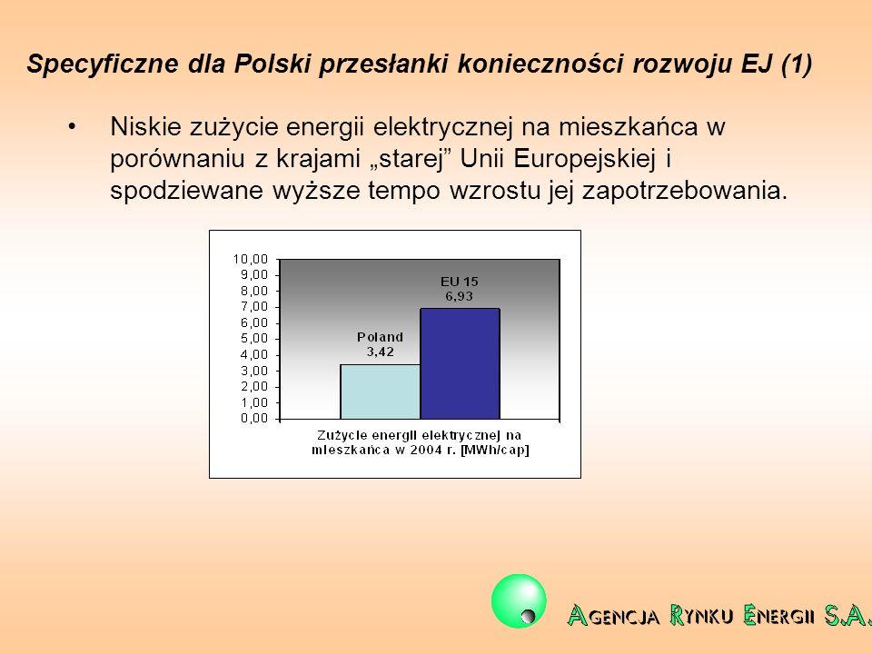 Specyficzne dla Polski przesłanki konieczności rozwoju EJ (1)