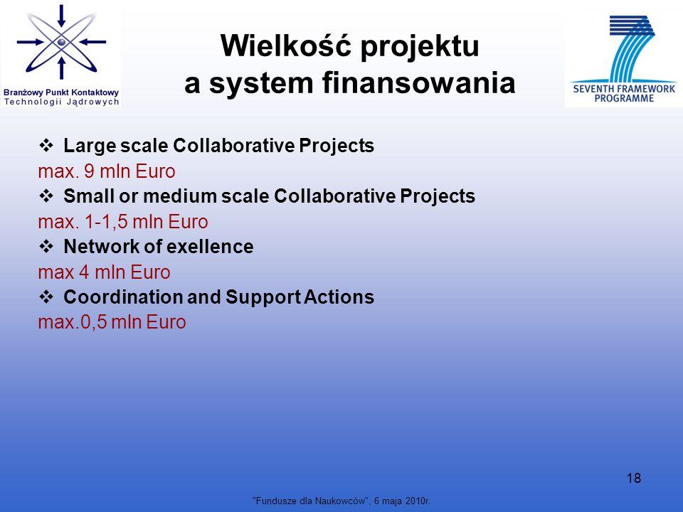 Wielkość projektu a system finansowania