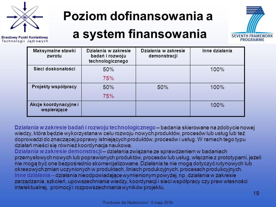 Poziom dofinansowania a a system finansowania