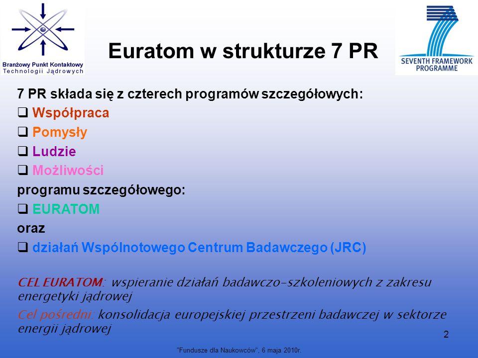 Euratom w strukturze 7 PR