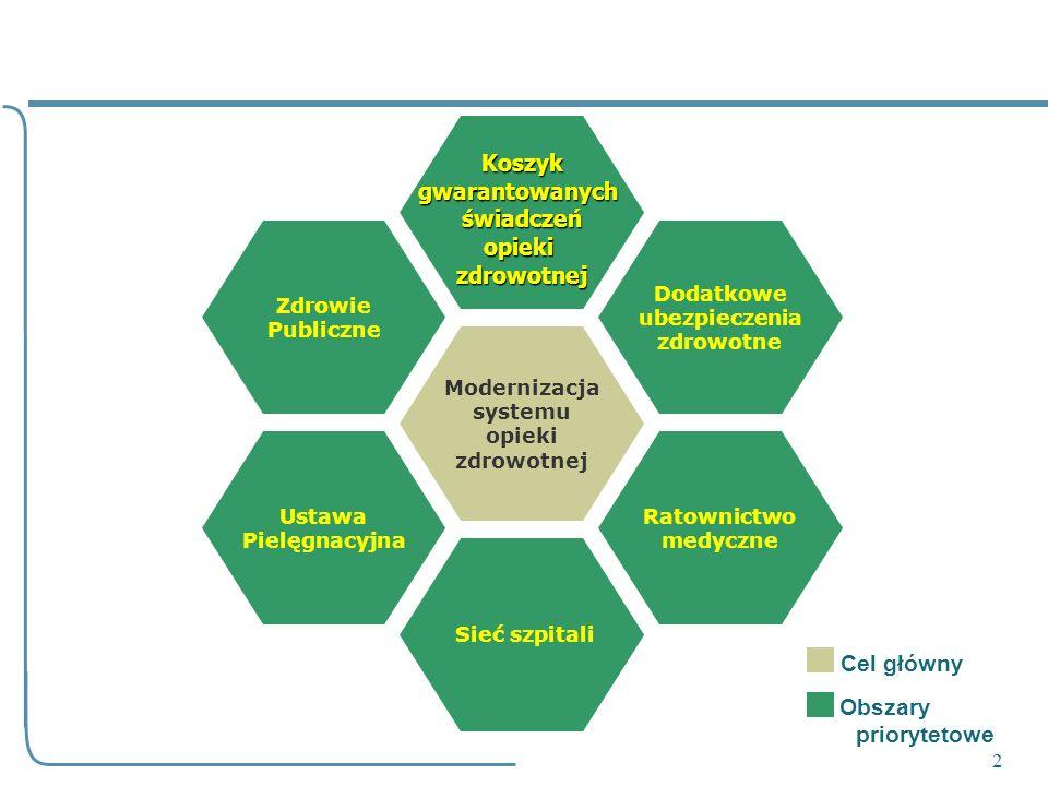 AOTM - założenia do metodologii