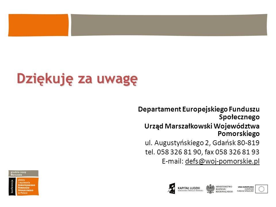 Dziękuję za uwagę Departament Europejskiego Funduszu Społecznego