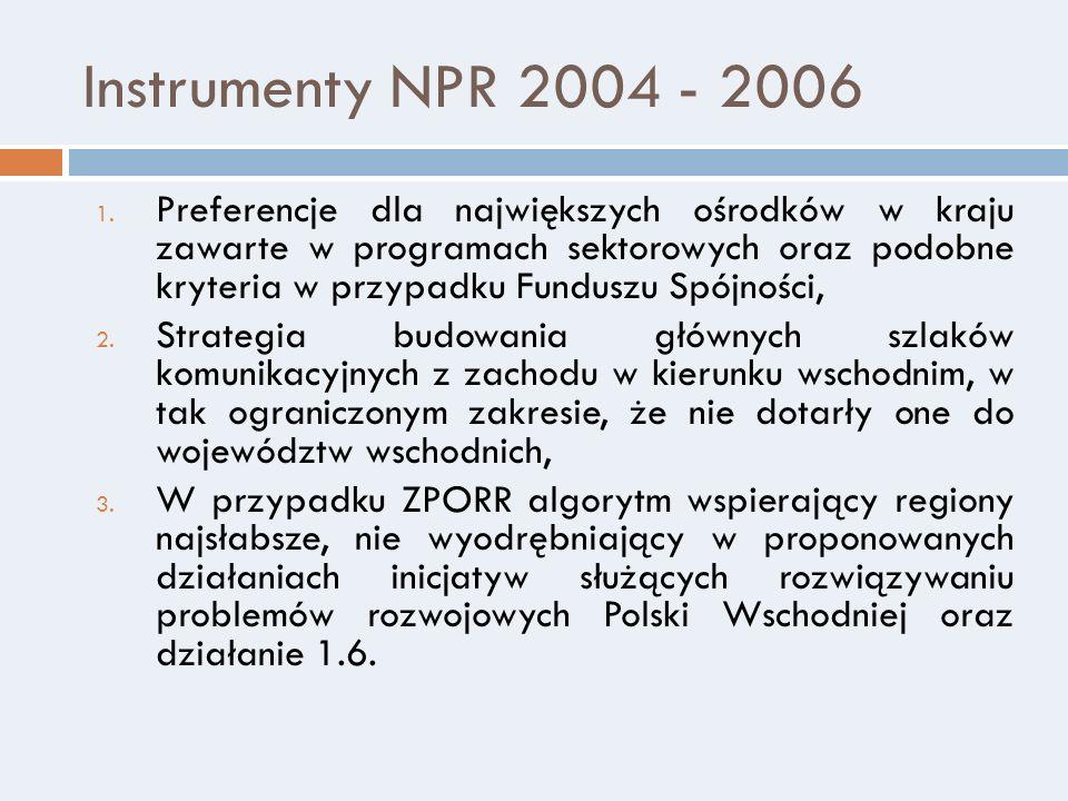 Instrumenty NPR 2004 - 2006