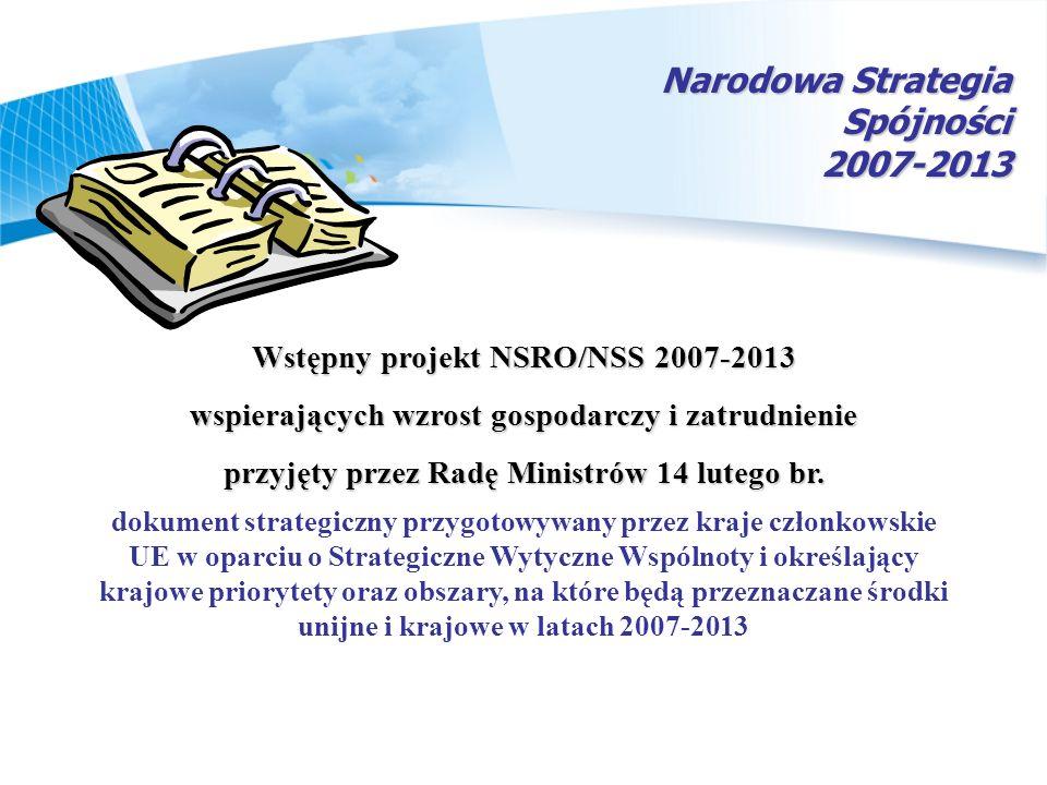 Narodowa Strategia Spójności 2007-2013