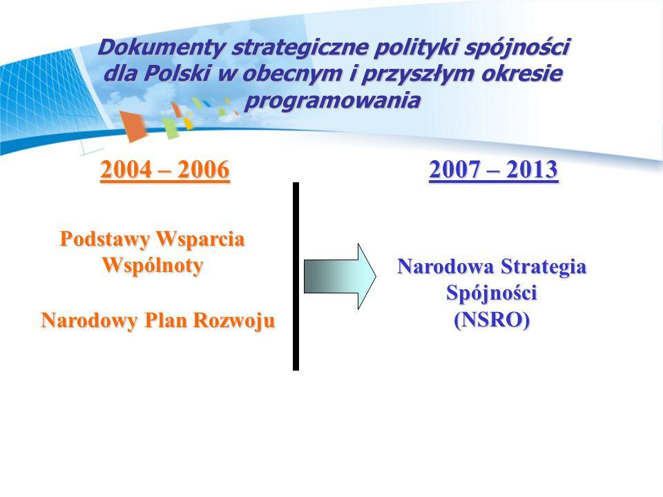 Podstawy Wsparcia Wspólnoty Narodowa Strategia Spójności