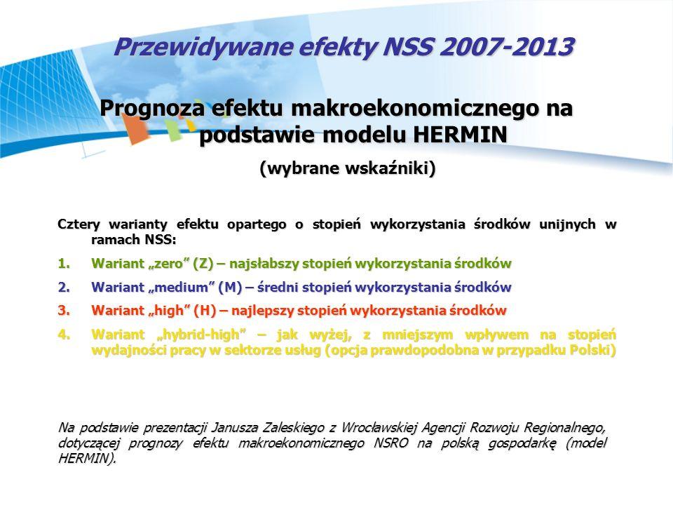 Przewidywane efekty NSS 2007-2013
