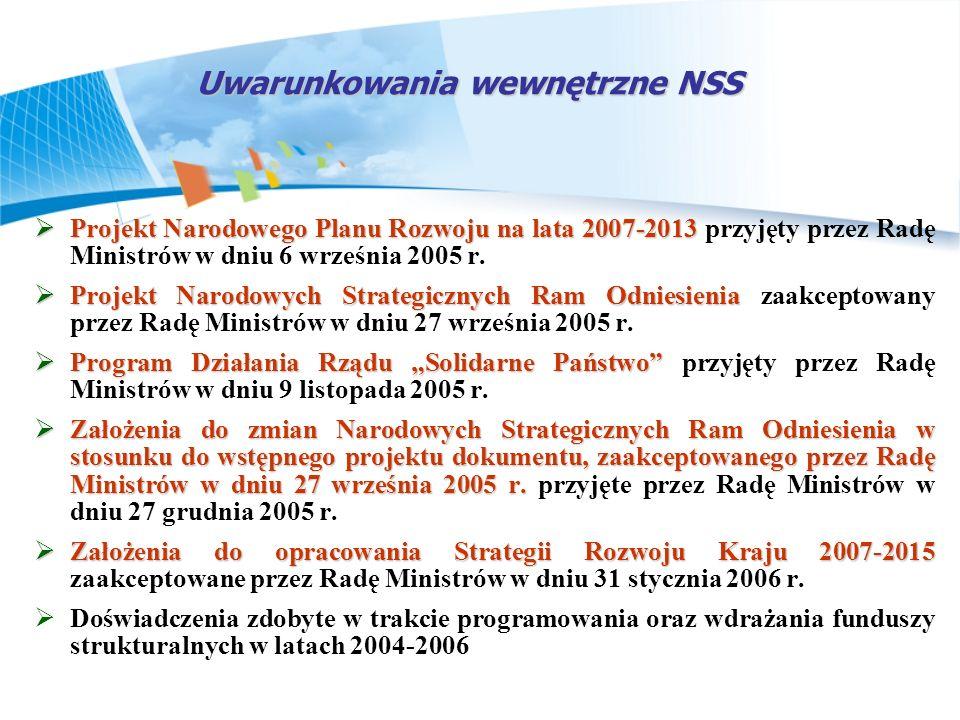 Uwarunkowania wewnętrzne NSS