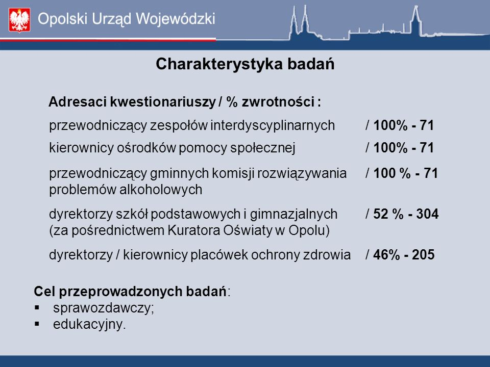 Charakterystyka badań