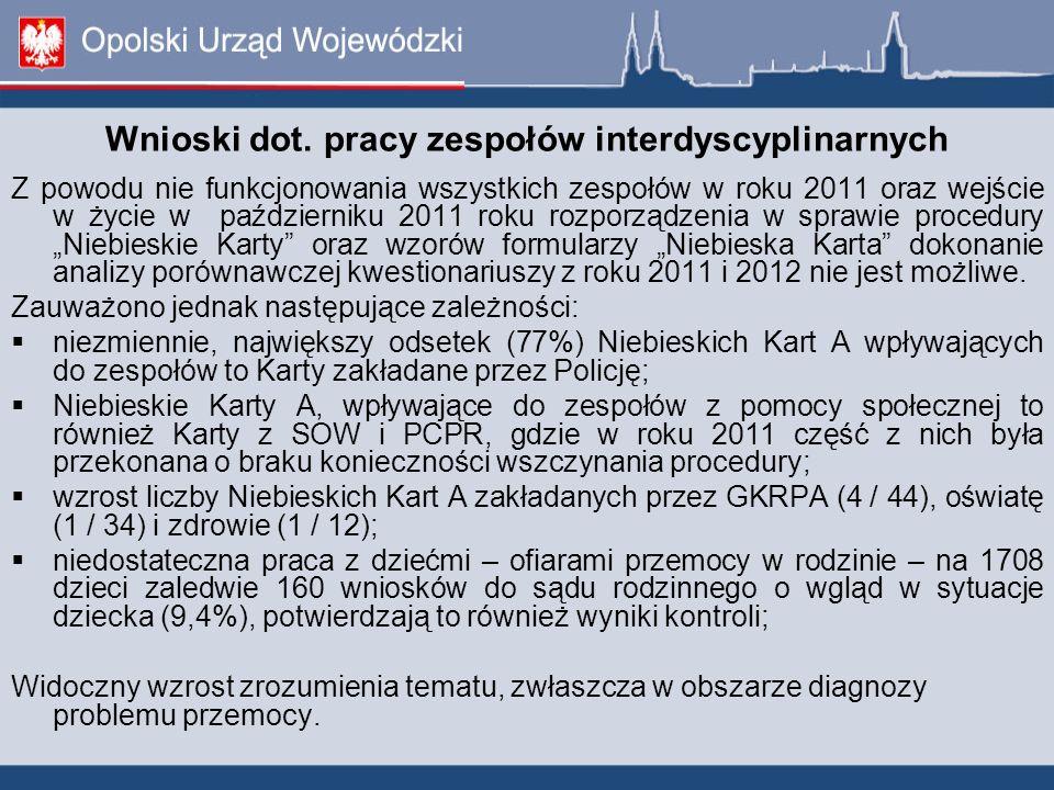 Wnioski dot. pracy zespołów interdyscyplinarnych