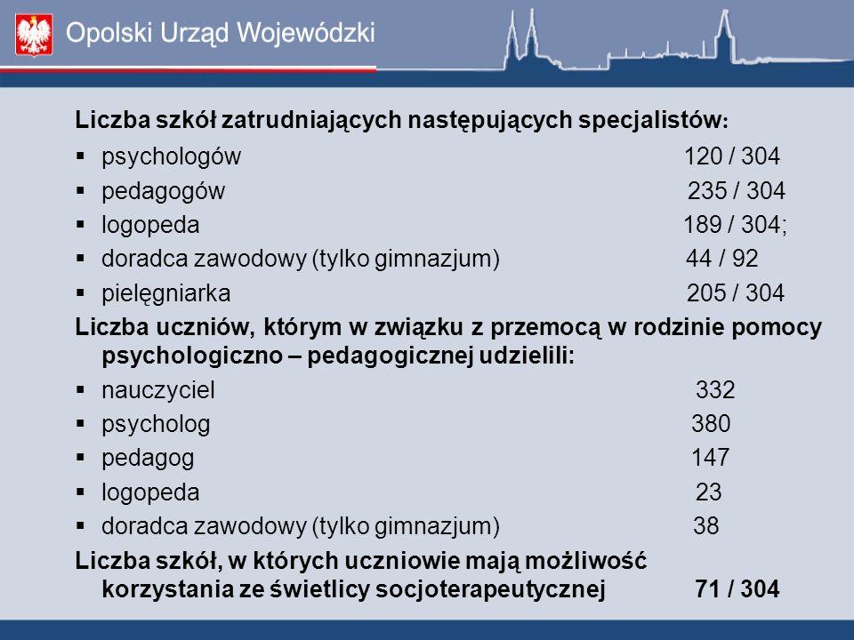 Liczba szkół zatrudniających następujących specjalistów: