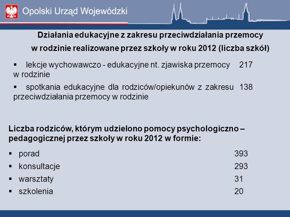Działania edukacyjne z zakresu przeciwdziałania przemocy w rodzinie realizowane przez szkoły w roku 2012 (liczba szkół)