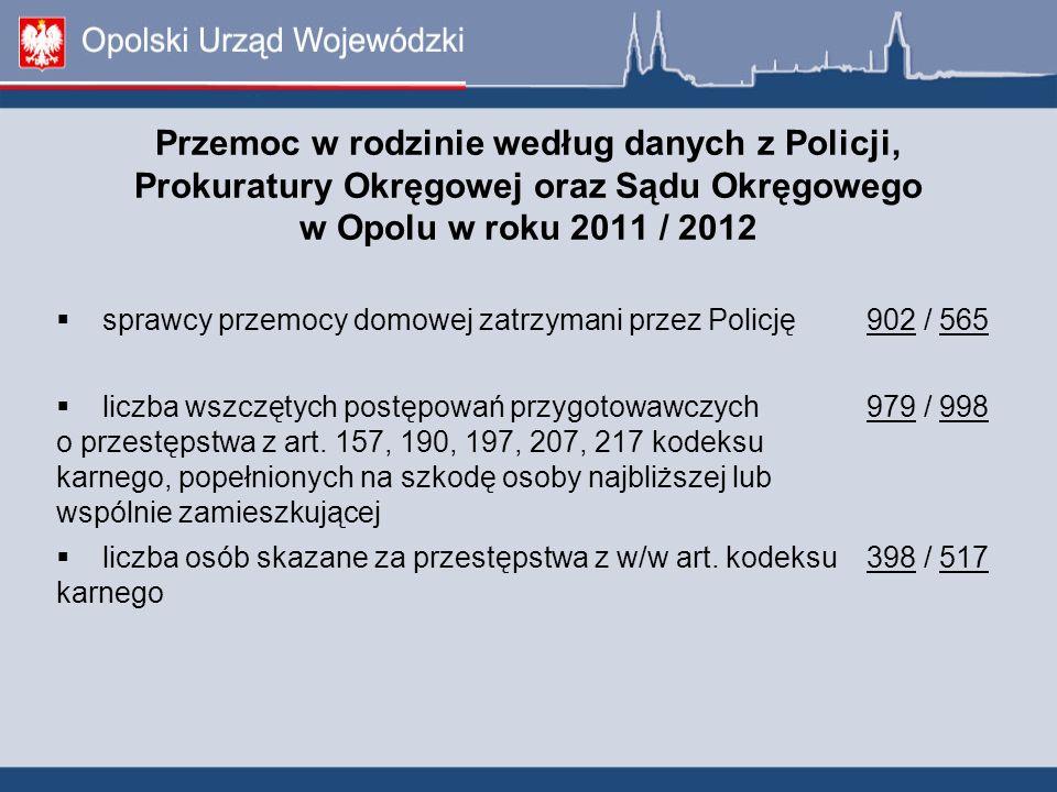 Przemoc w rodzinie według danych z Policji, Prokuratury Okręgowej oraz Sądu Okręgowego w Opolu w roku 2011 / 2012