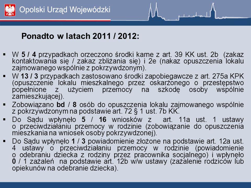 Ponadto w latach 2011 / 2012: