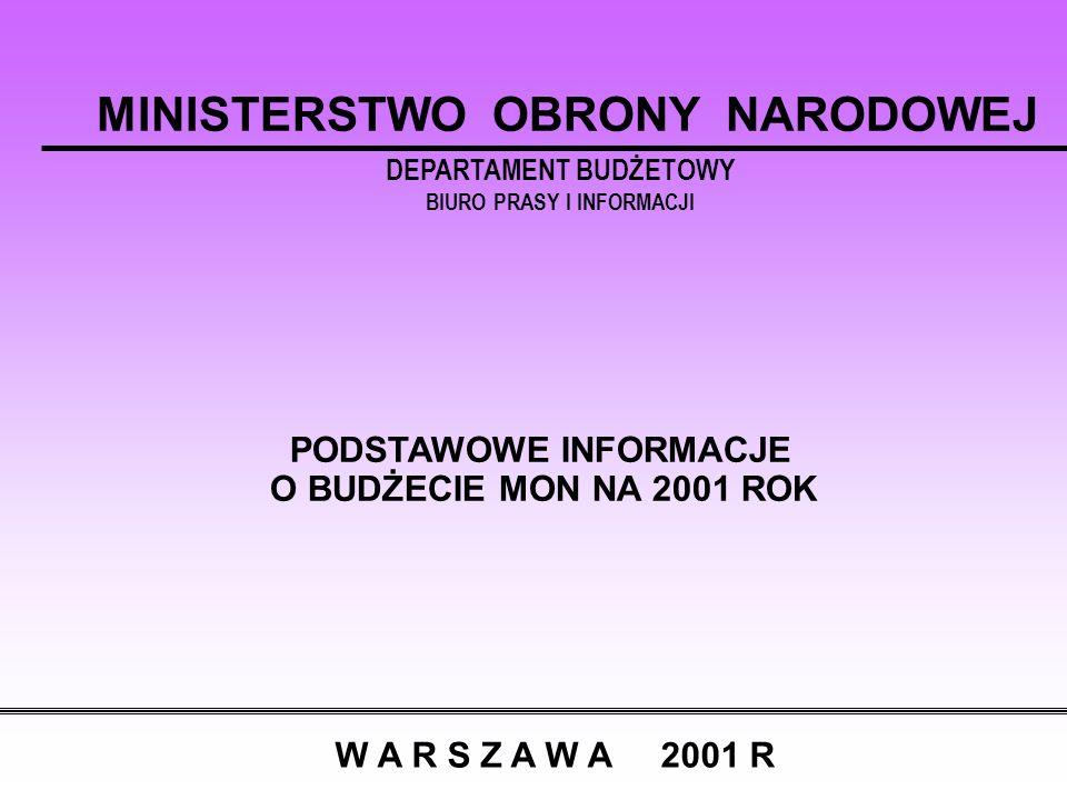 MINISTERSTWO OBRONY NARODOWEJ BIURO PRASY I INFORMACJI