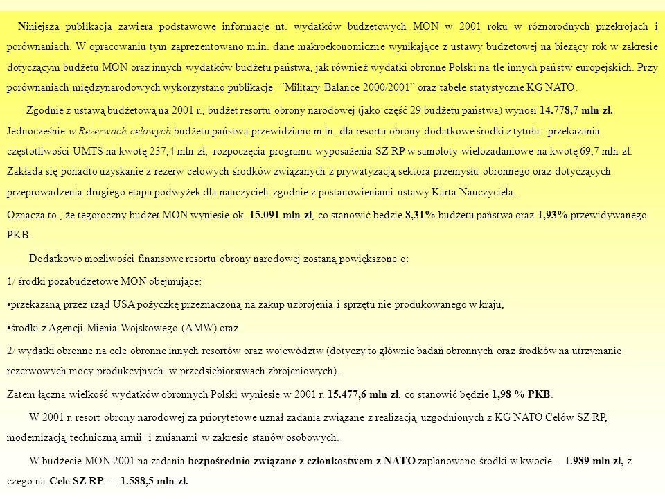 Niniejsza publikacja zawiera podstawowe informacje nt