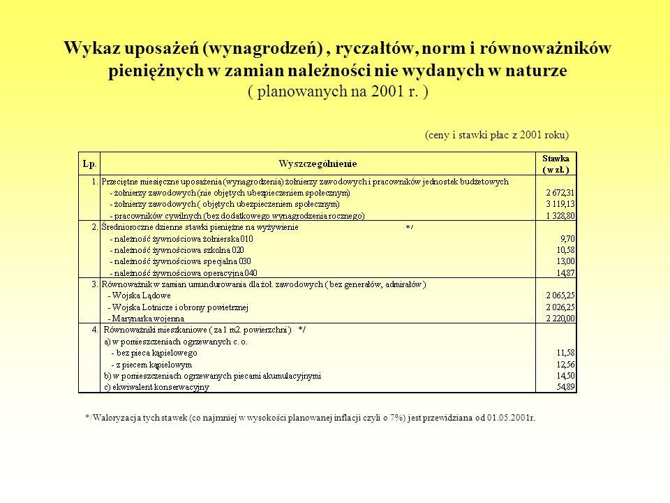 Wykaz uposażeń (wynagrodzeń) , ryczałtów, norm i równoważników pieniężnych w zamian należności nie wydanych w naturze ( planowanych na 2001 r. ) (ceny i stawki płac z 2001 roku)