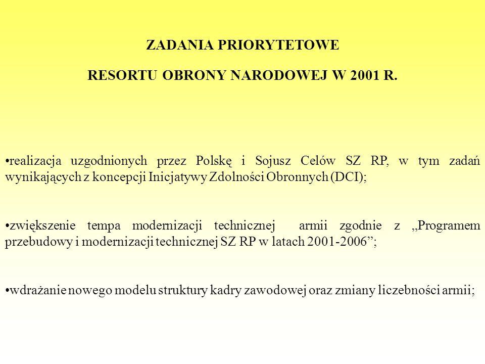 RESORTU OBRONY NARODOWEJ W 2001 R.
