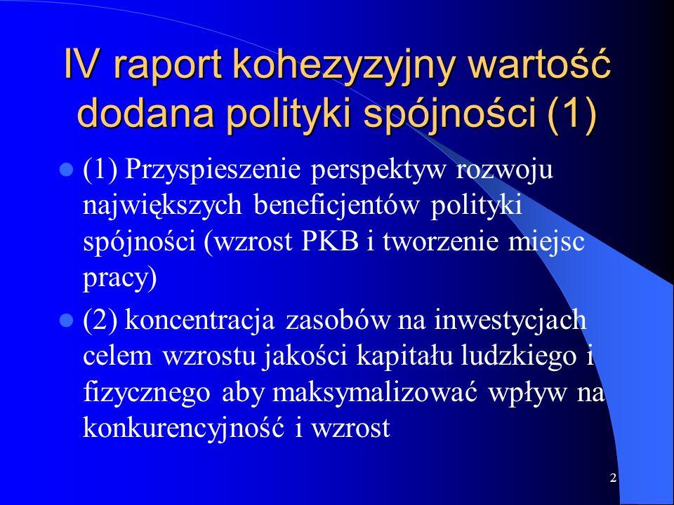 IV raport kohezyzyjny wartość dodana polityki spójności (1)