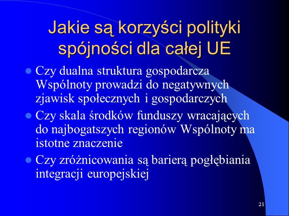 Jakie są korzyści polityki spójności dla całej UE