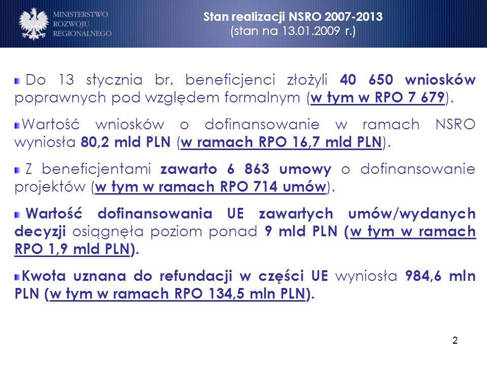 Stan realizacji NSRO 2007-2013 (stan na 13.01.2009 r.)