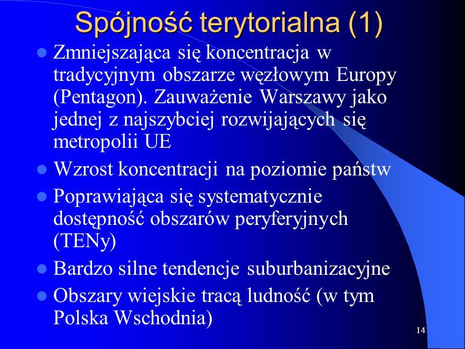 Spójność terytorialna (1)