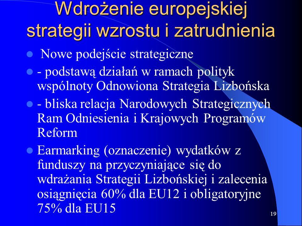 Wdrożenie europejskiej strategii wzrostu i zatrudnienia