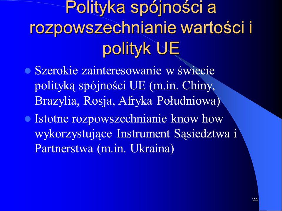 Polityka spójności a rozpowszechnianie wartości i polityk UE