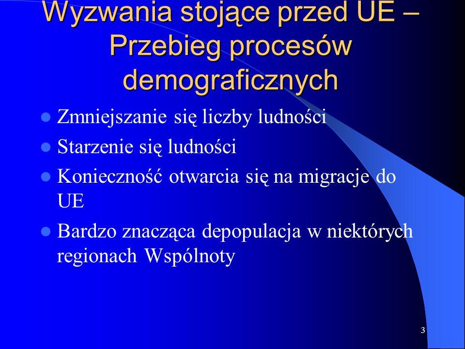 Wyzwania stojące przed UE – Przebieg procesów demograficznych