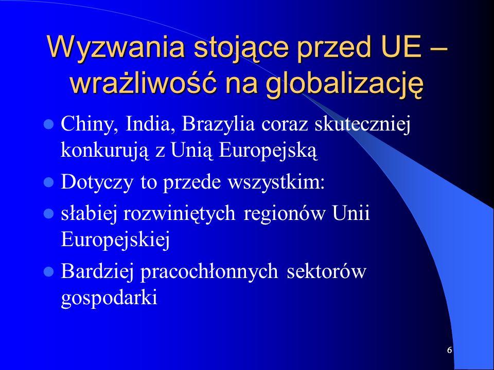 Wyzwania stojące przed UE –wrażliwość na globalizację