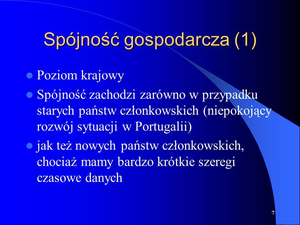 Spójność gospodarcza (1)